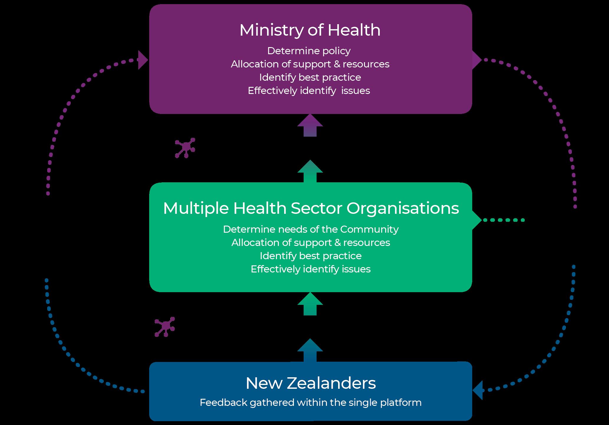 AYT_Healthcare Vision-Web Visual_Jan 2021