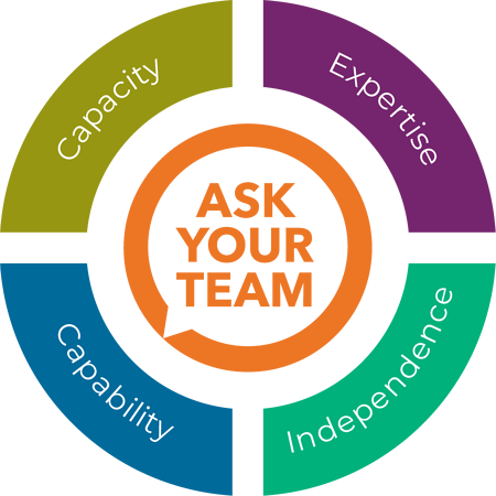 AYT_Consulting Services_Expertise Diagram_Circle
